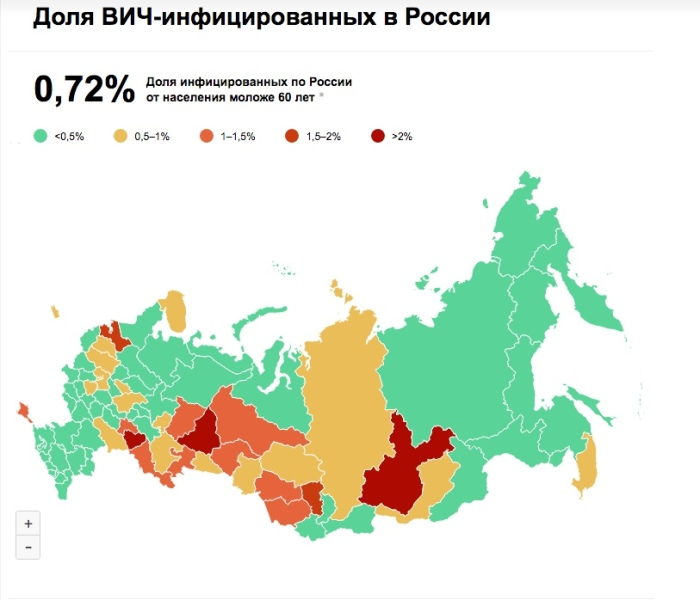 """Percentages of HIV infected people in Russia. The percentage of people infected nationwide is 0.72%."" In the original article, this map is interactive by region."