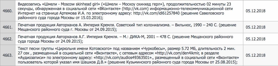 kremlin's empire.jpeg
